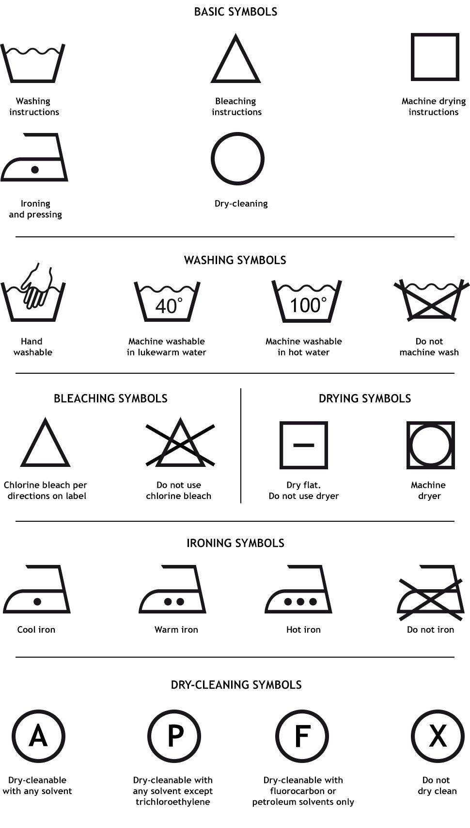 universal-care-symbols